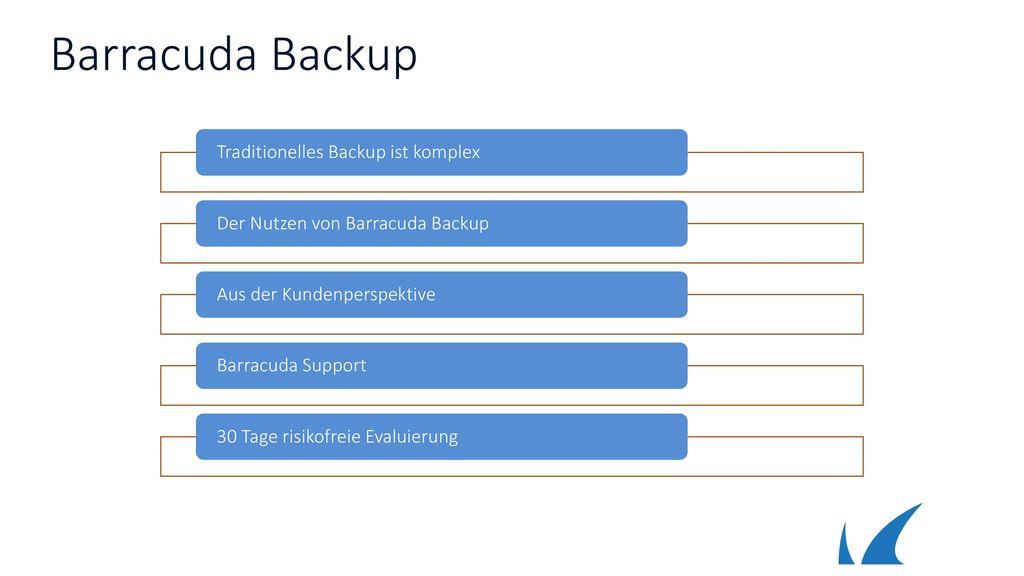 Barracuda Backup Traditionelles Backup ist komplex