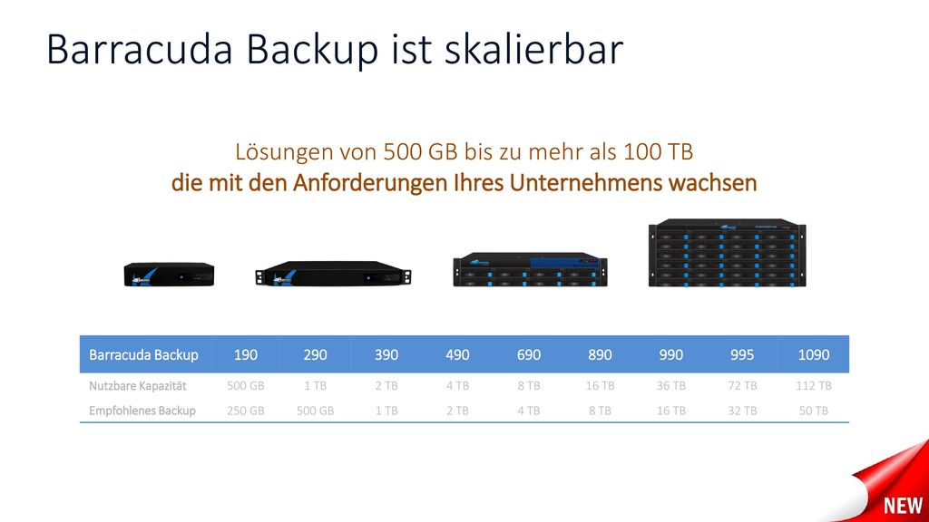 Barracuda Backup ist skalierbar