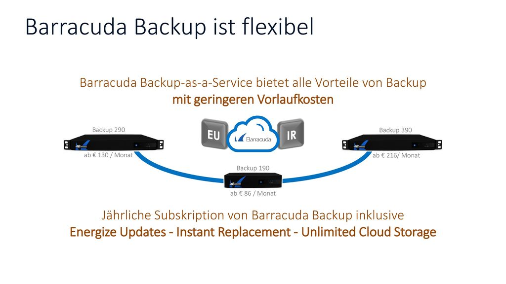 Barracuda Backup ist flexibel