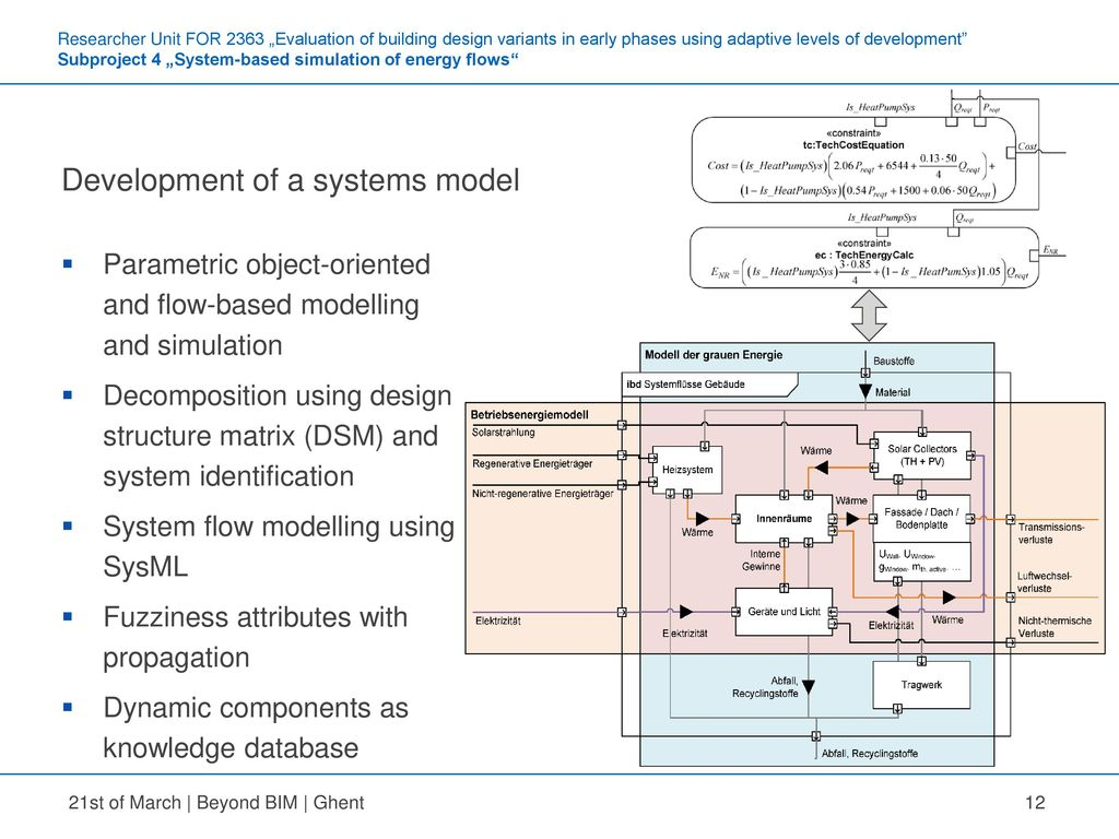 Development of a systems model