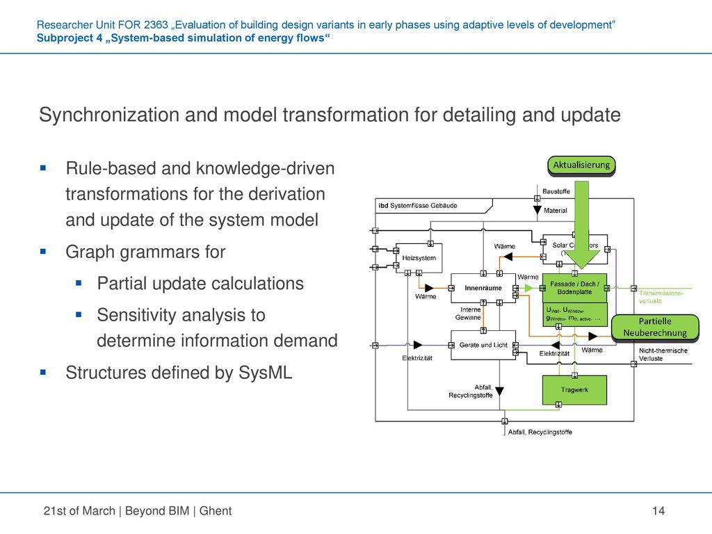 Synchronization and model transformation for detailing and update