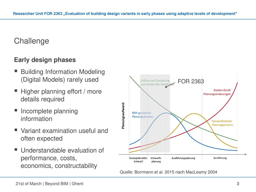 Challenge Early design phases