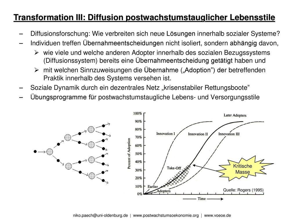 Transformation III: Diffusion postwachstumstauglicher Lebensstile