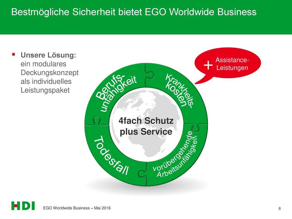 Bestmögliche Sicherheit bietet EGO Worldwide Business