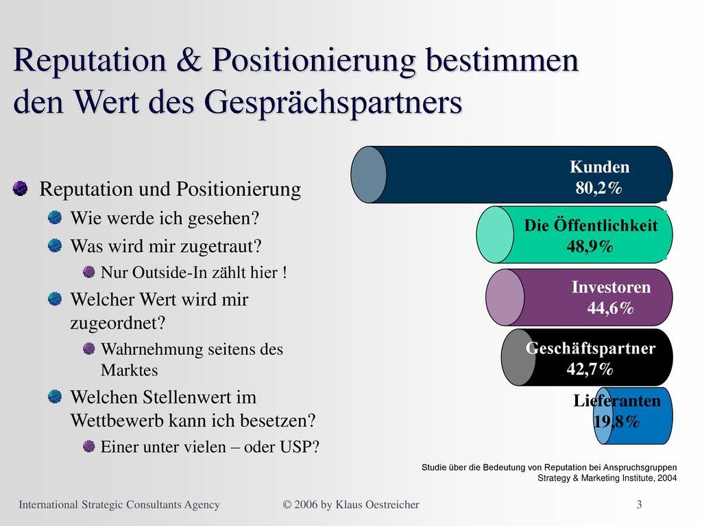 Reputation & Positionierung bestimmen den Wert des Gesprächspartners