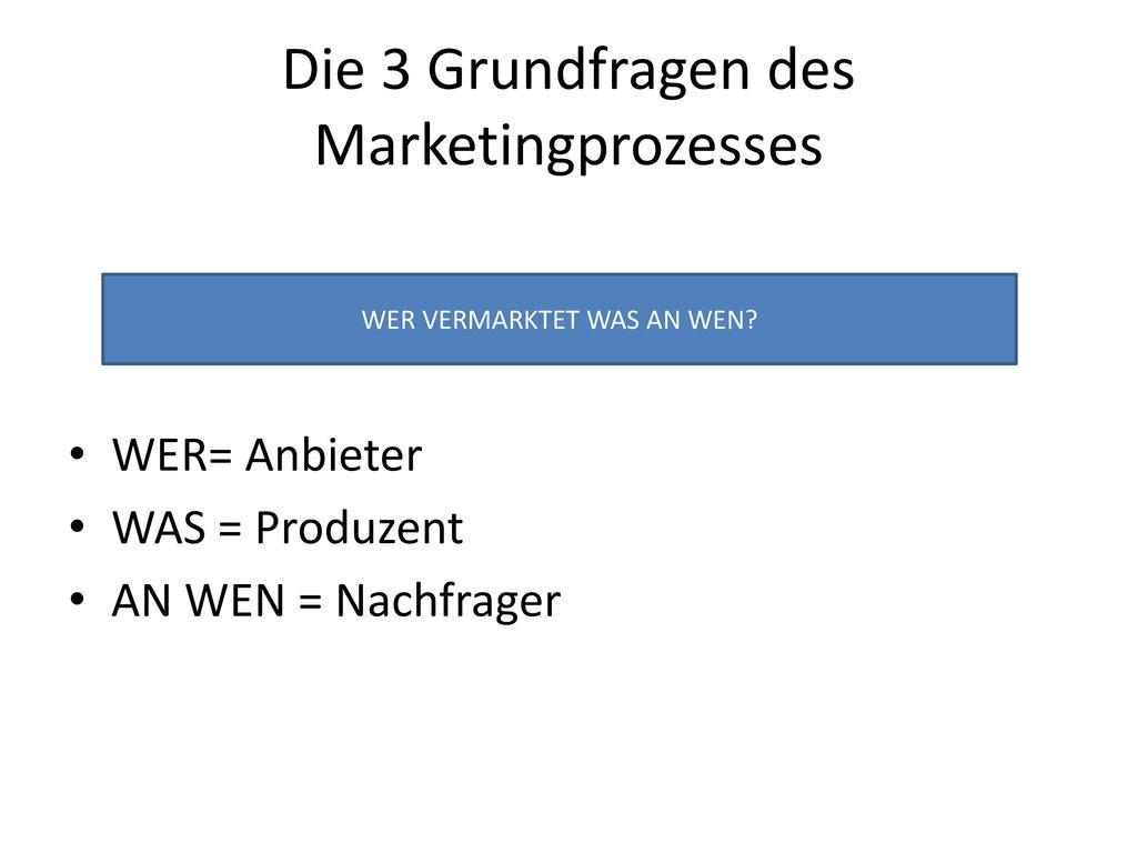 Die 3 Grundfragen des Marketingprozesses