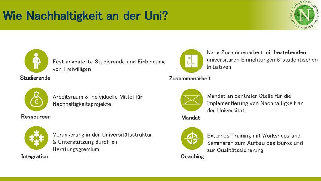 Wie Nachhaltigkeit an der Uni Wie Nachhaltigkeit an der Uni