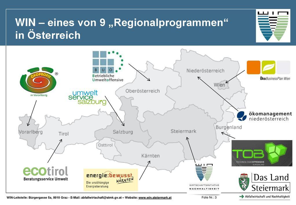 """WIN – eines von 9 """"Regionalprogrammen in Österreich"""