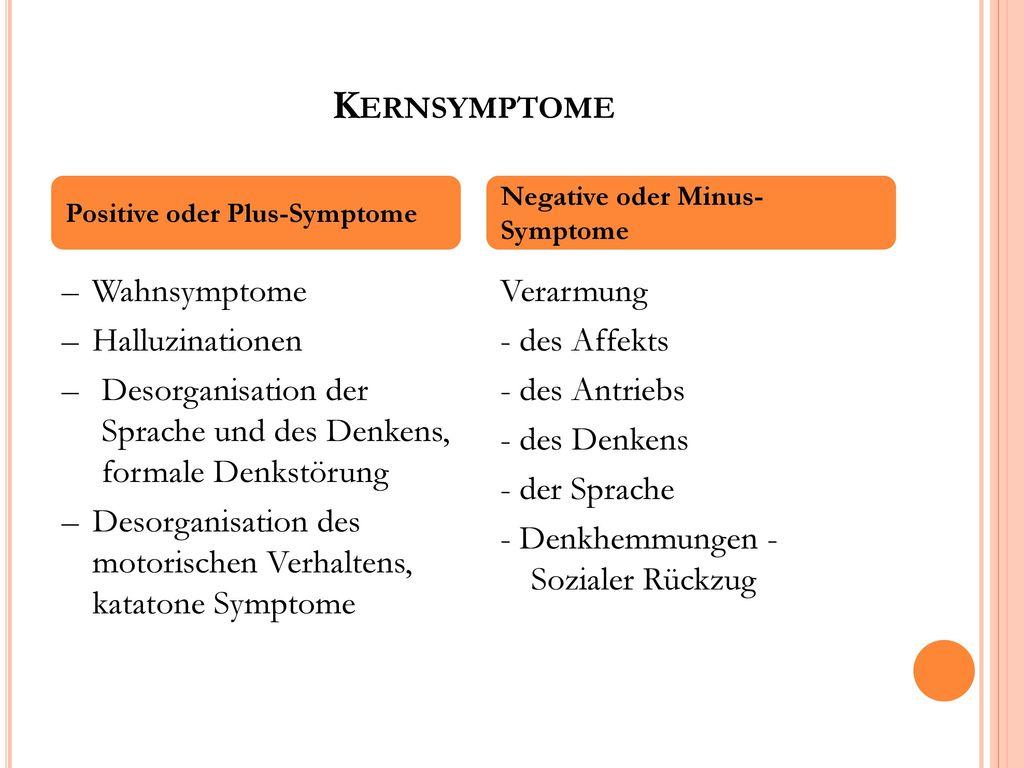 Kernsymptome – Wahnsymptome – Halluzinationen