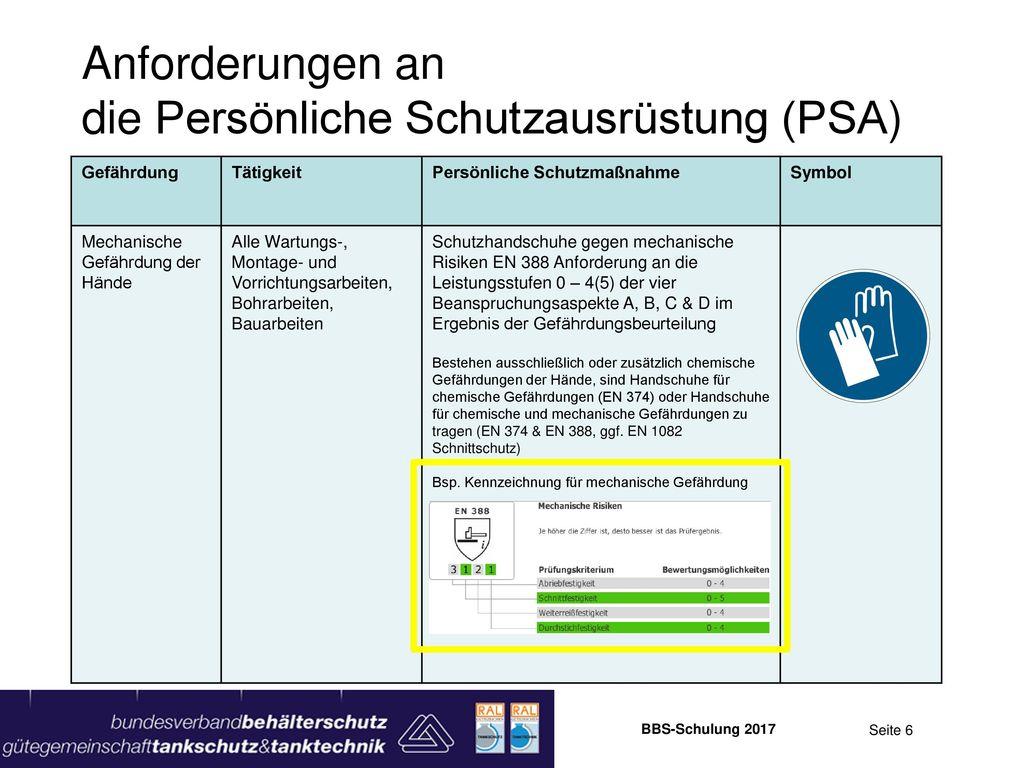 Anforderungen an die Persönliche Schutzausrüstung (PSA)