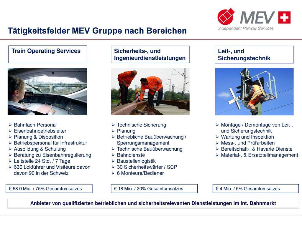 Tätigkeitsfelder MEV Gruppe nach Bereichen