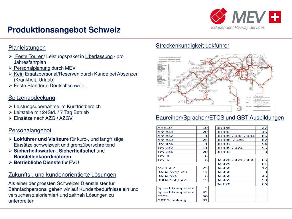 Produktionsangebot Schweiz