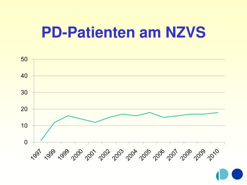 PD-Patienten am NZVS