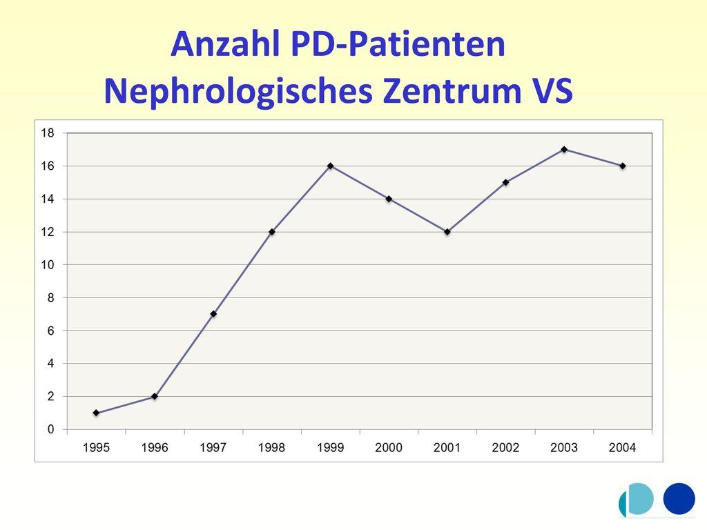 Anzahl PD-Patienten Nephrologisches Zentrum VS
