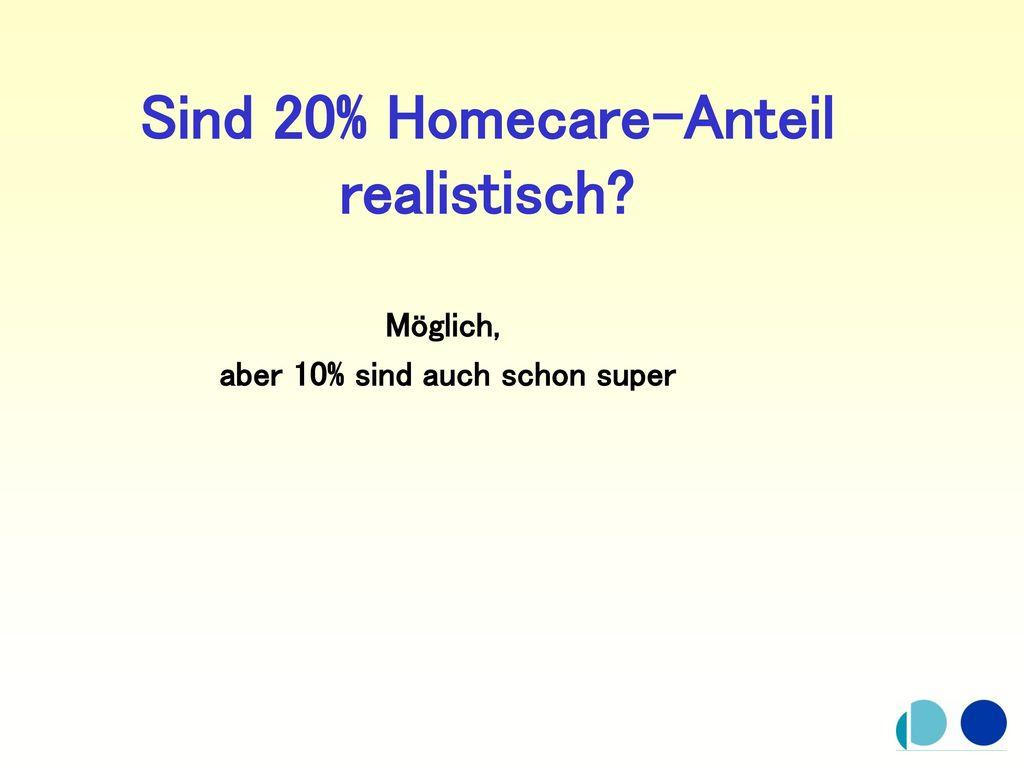 Sind 20% Homecare-Anteil realistisch
