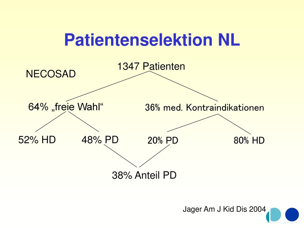 Patientenselektion NL