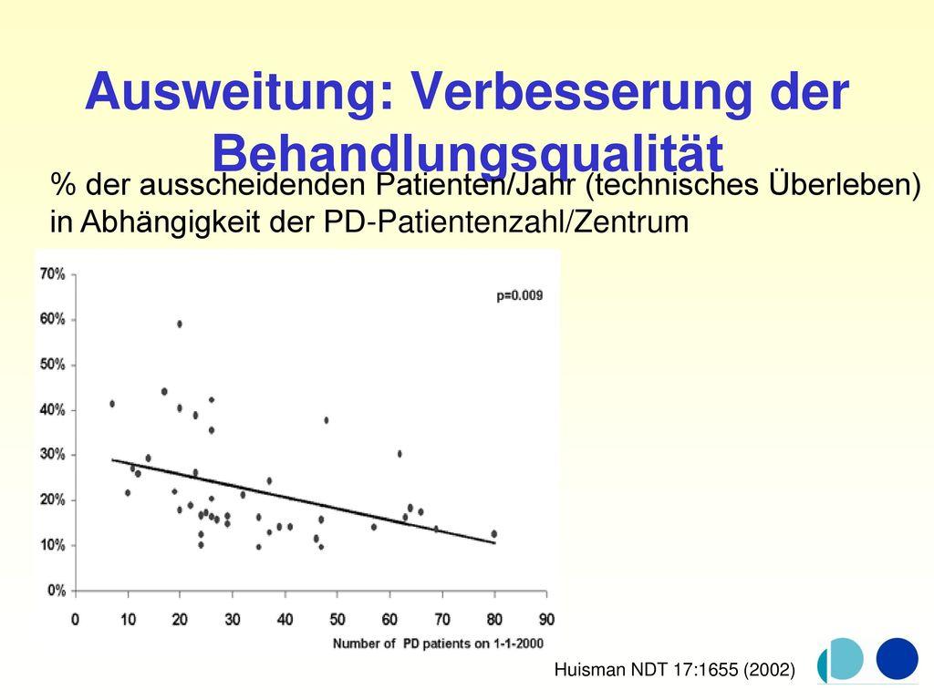 Ausweitung: Verbesserung der Behandlungsqualität