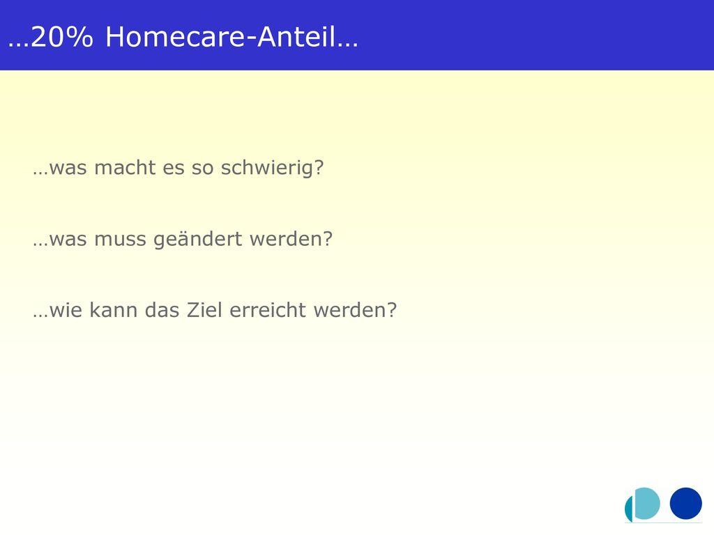 …20% Homecare-Anteil… …was macht es so schwierig