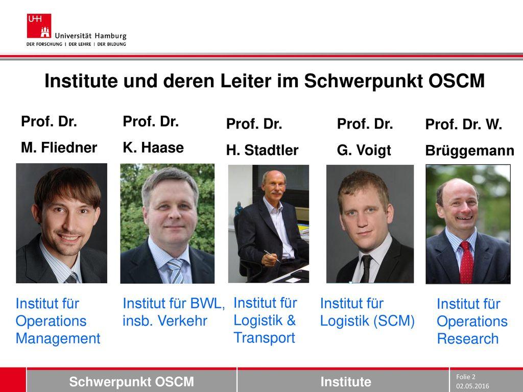 Institute und deren Leiter im Schwerpunkt OSCM