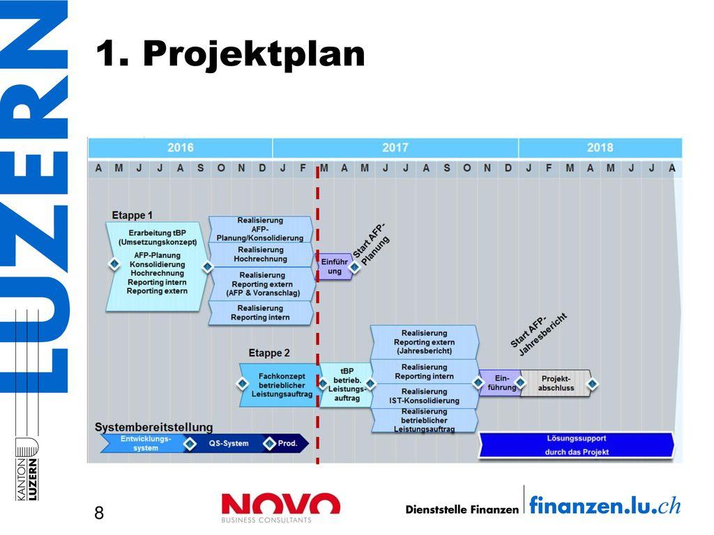 1. Projektplan