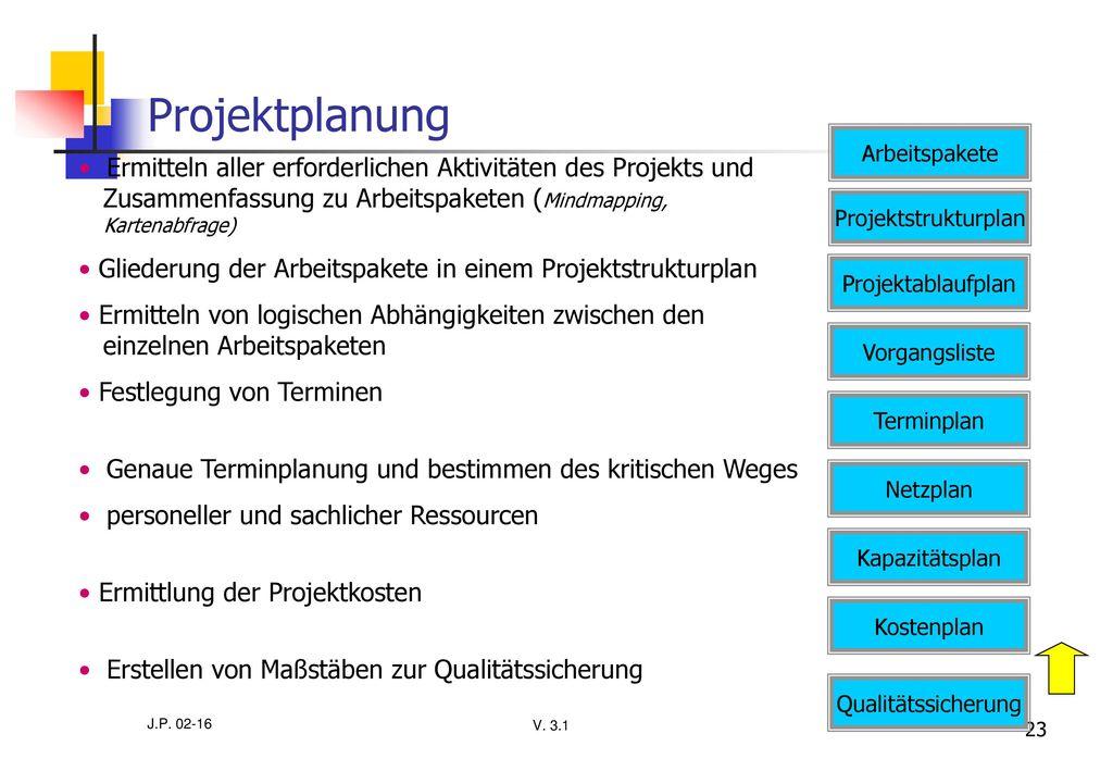 Projektplanung Arbeitspakete.