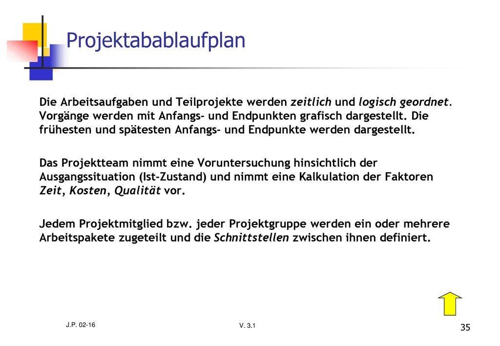 Projektabablaufplan