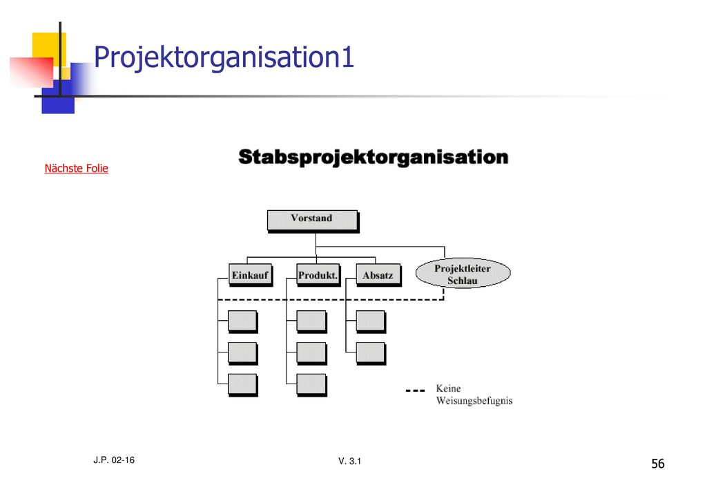 Projektorganisation1 Nächste Folie J.P. 02-16