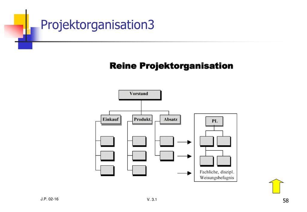 Projektorganisation3 J.P. 02-16