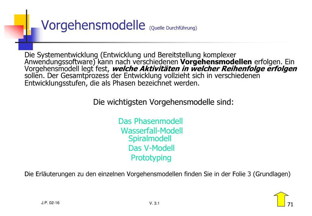 Vorgehensmodelle (Quelle Durchführung)