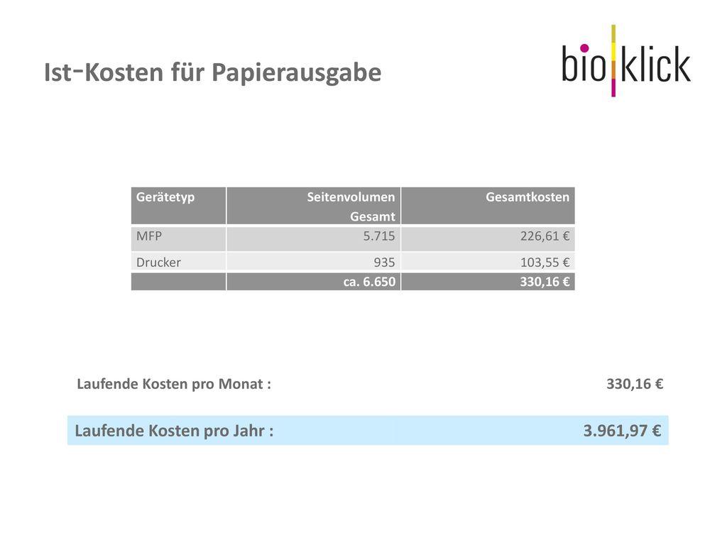 Ist-Kosten für Papierausgabe