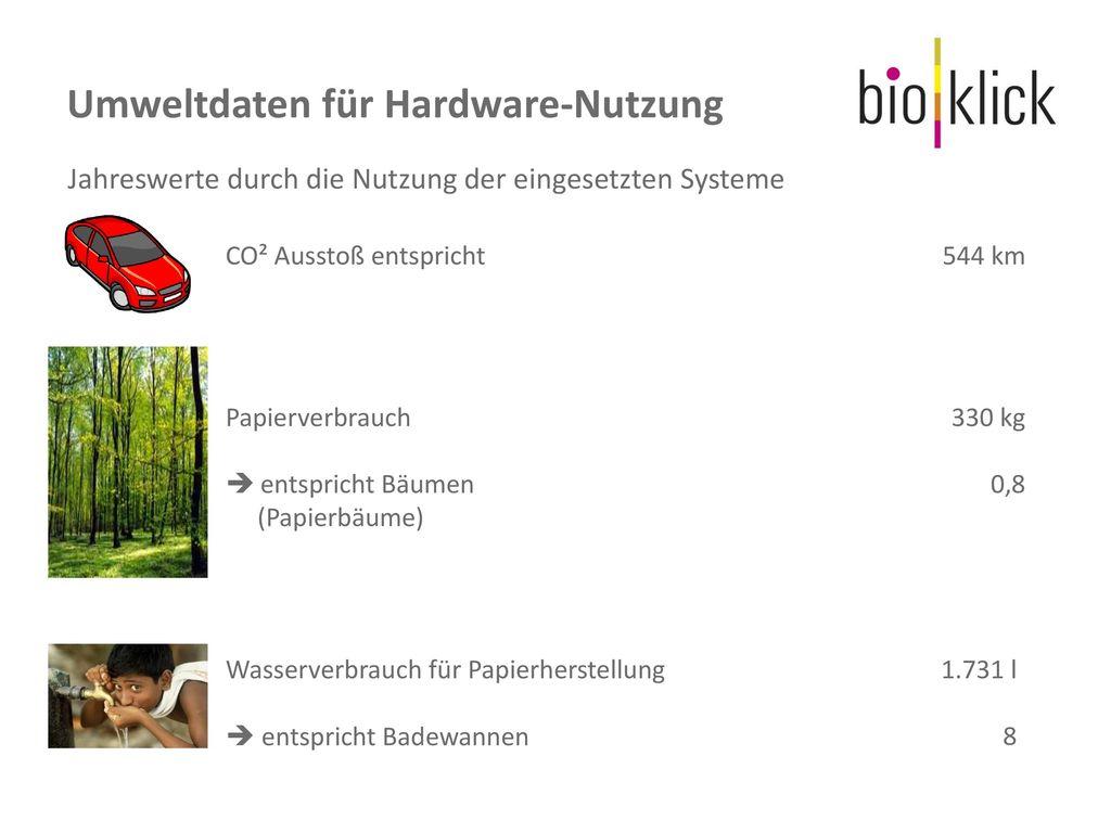 Umweltdaten für Hardware-Nutzung
