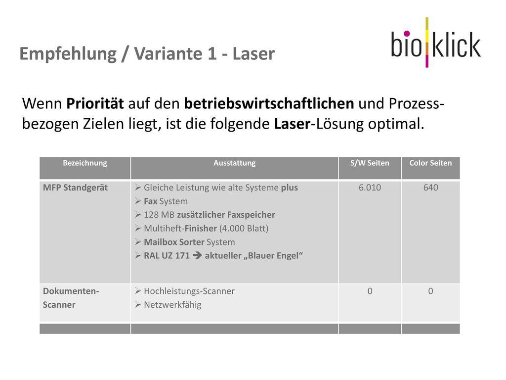 Empfehlung / Variante 1 - Laser