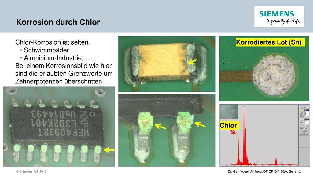 Korrosion durch Chlor Chlor-Korrosion ist selten. Schwimmbäder