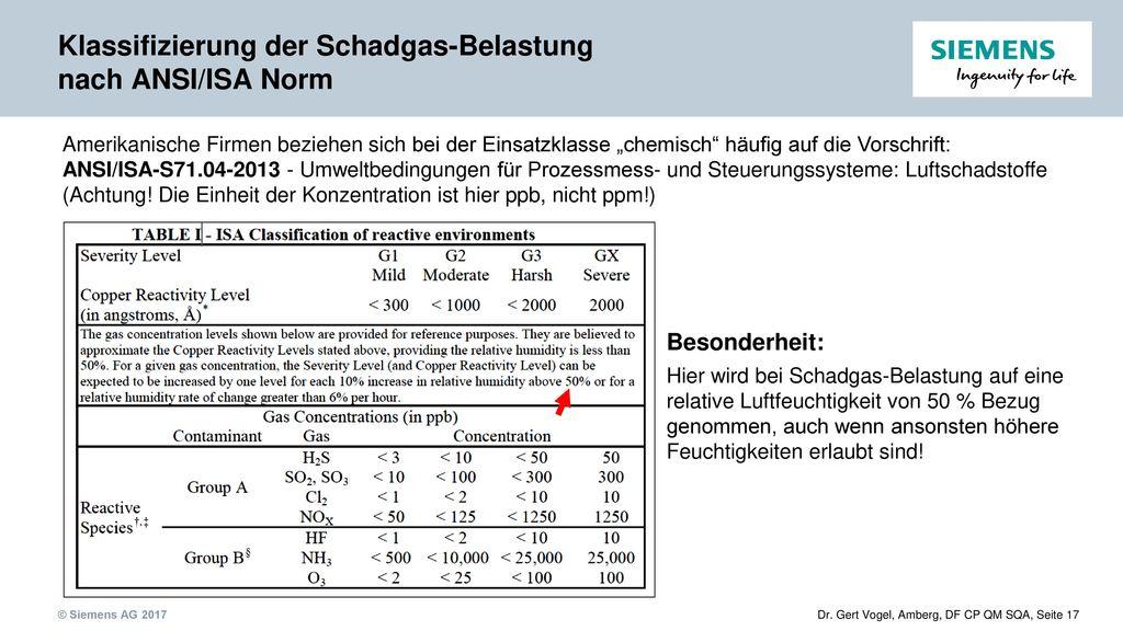 Klassifizierung der Schadgas-Belastung nach ANSI/ISA Norm