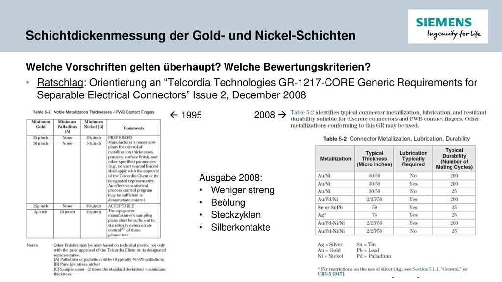 Schichtdickenmessung der Gold- und Nickel-Schichten