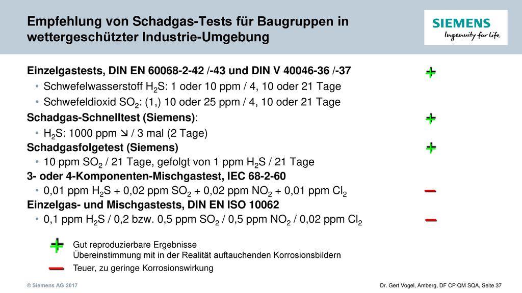 Empfehlung von Schadgas-Tests für Baugruppen in wettergeschützter Industrie-Umgebung