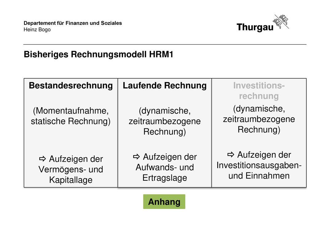 Bisheriges Rechnungsmodell HRM1