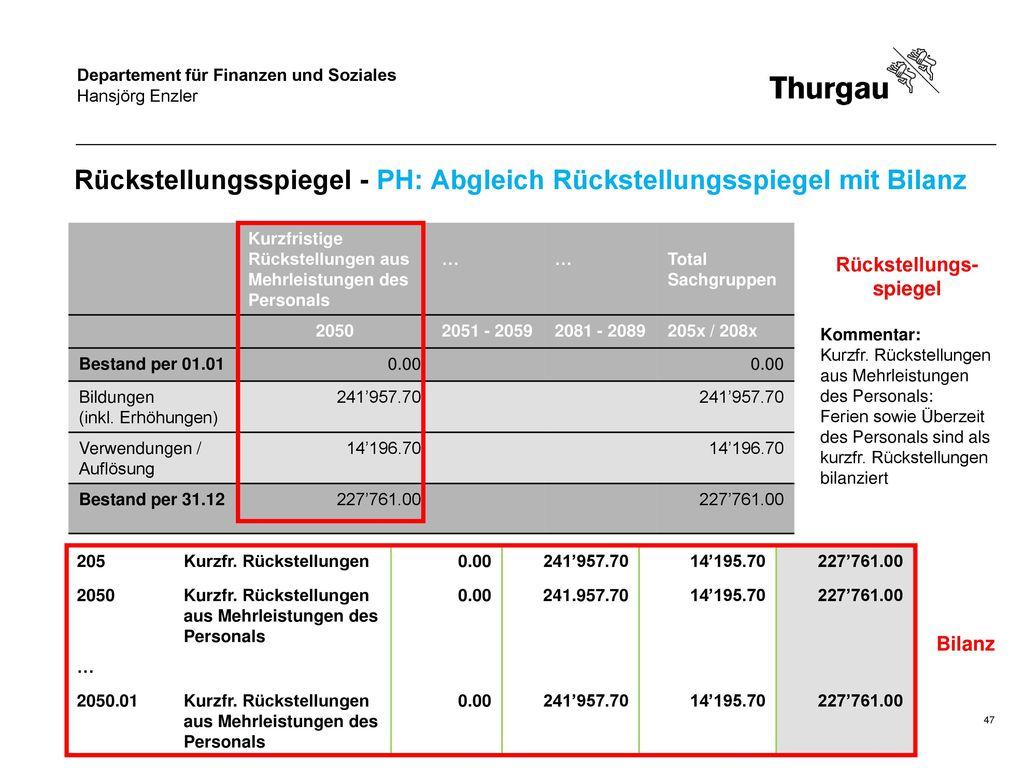 Rückstellungsspiegel - PH: Abgleich Rückstellungsspiegel mit Bilanz