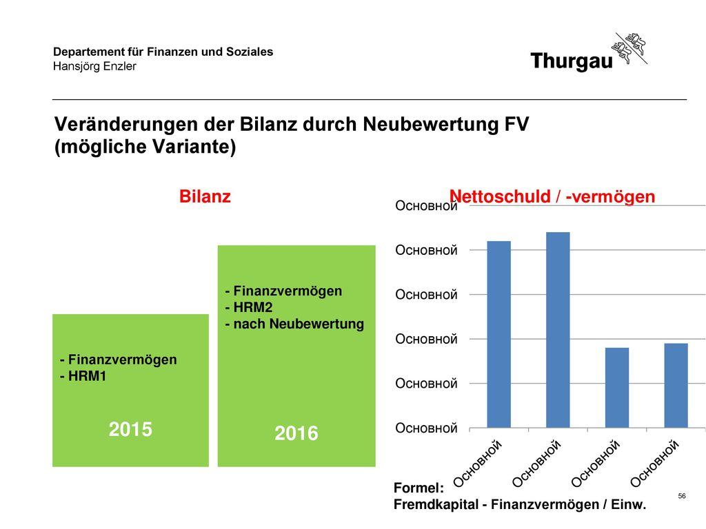 Veränderungen der Bilanz durch Neubewertung FV (mögliche Variante)