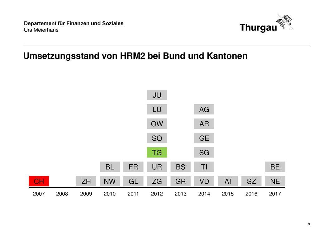 Umsetzungsstand von HRM2 bei Bund und Kantonen