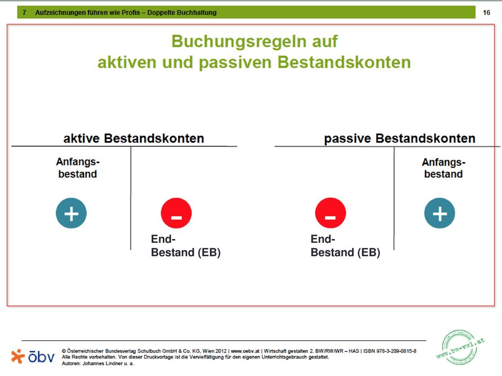 End- Bestand (EB) End- Bestand (EB)