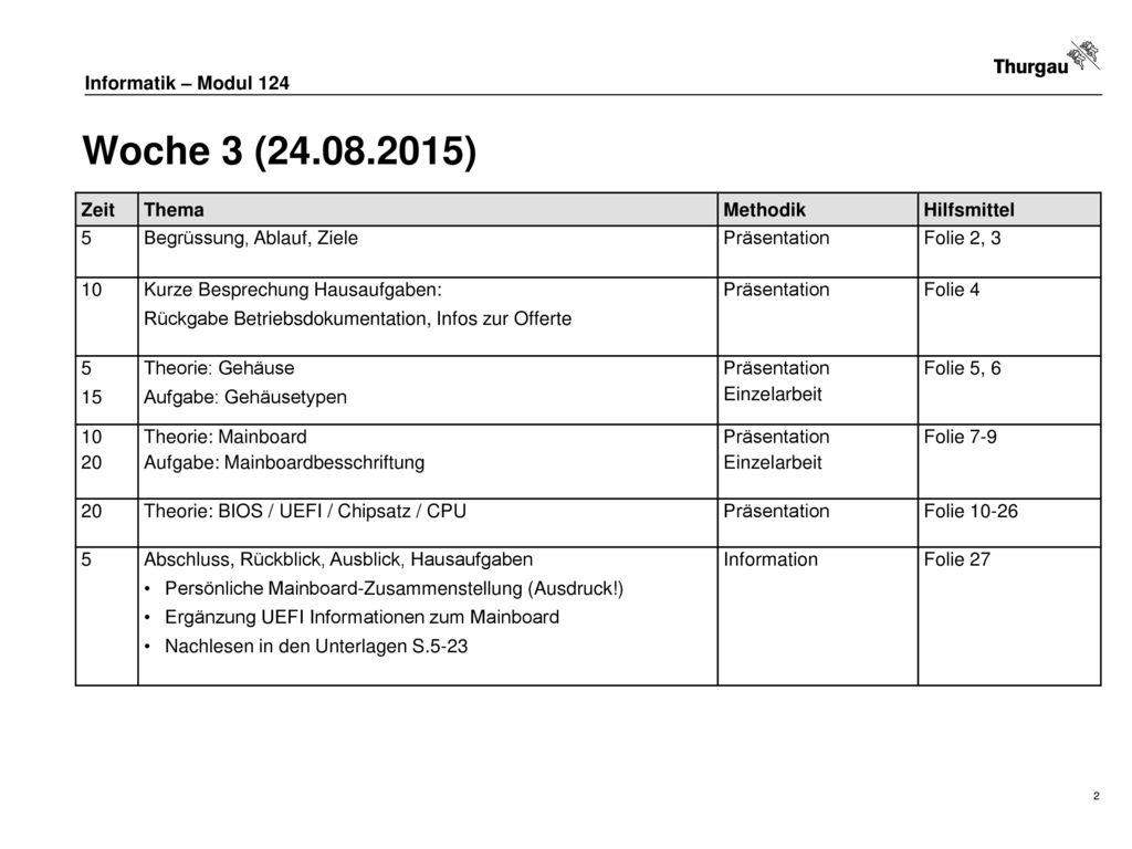 Woche 3 (24.08.2015) Zeit Thema Methodik Hilfsmittel 5