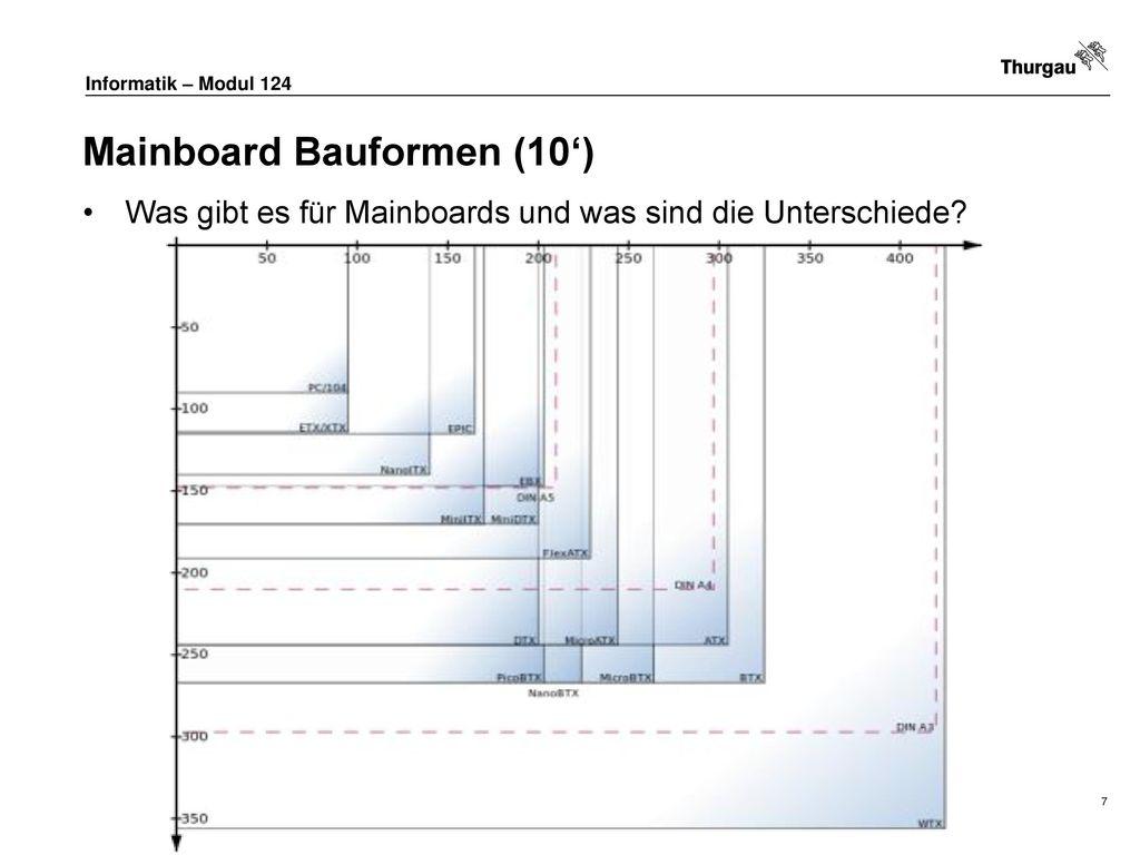 Mainboard Bauformen (10')