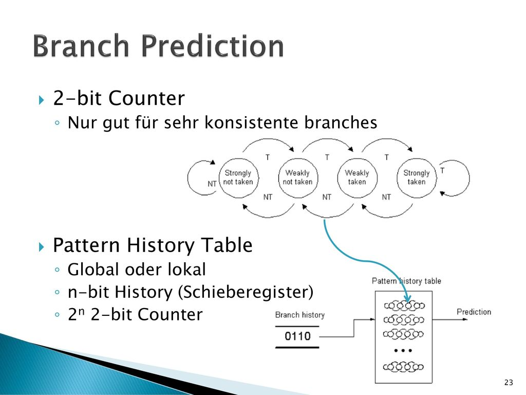 Branch Prediction 2-bit Counter Pattern History Table