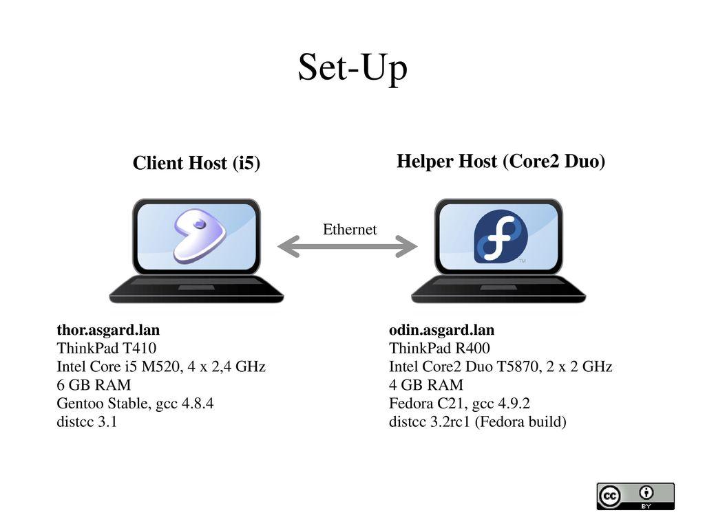 Set-Up Helper Host (Core2 Duo) Client Host (i5) Ethernet