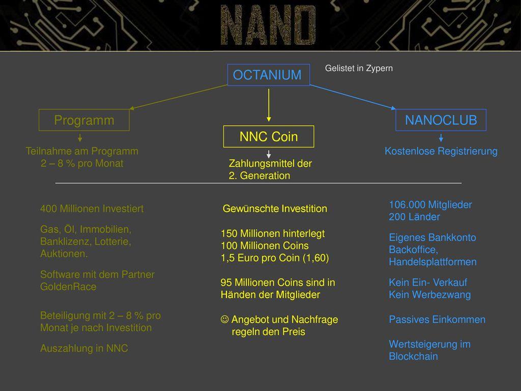 OCTANIUM Programm NANOCLUB NNC Coin
