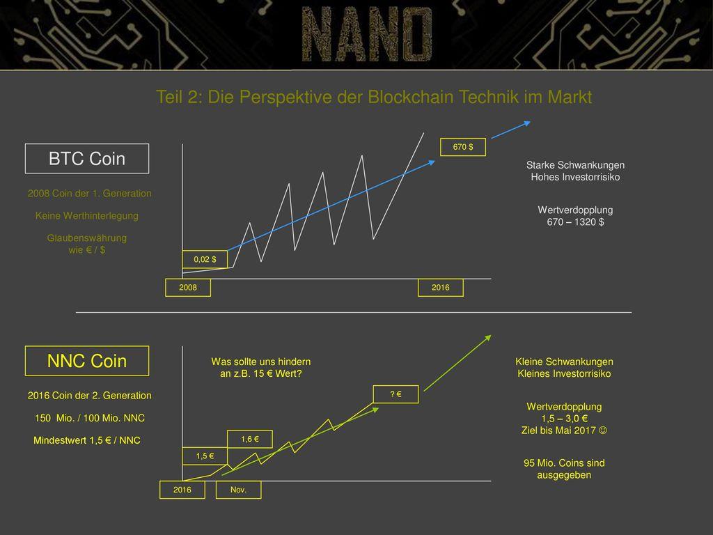 Teil 2: Die Perspektive der Blockchain Technik im Markt
