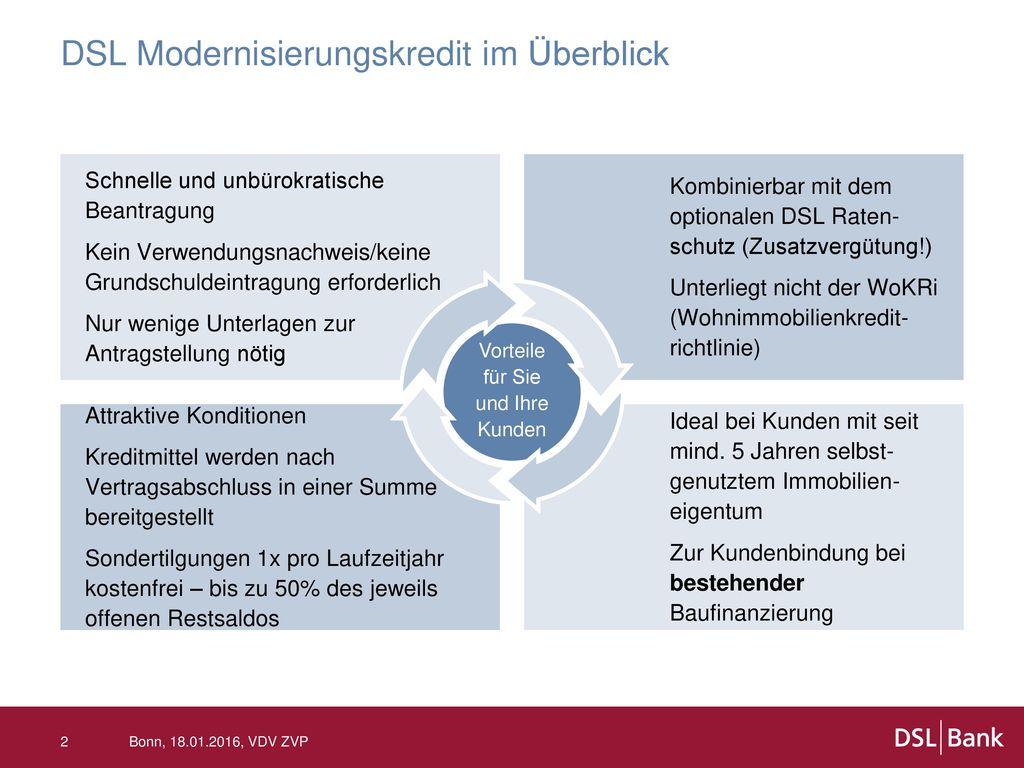 DSL Modernisierungskredit im Überblick