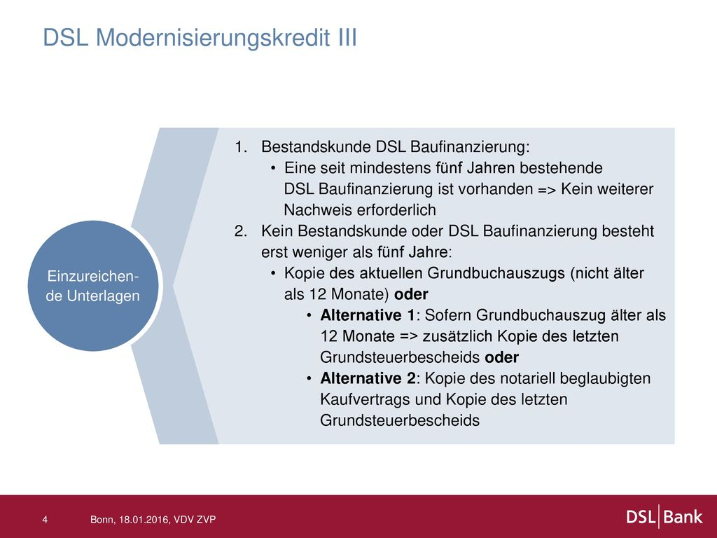 DSL Modernisierungskredit III