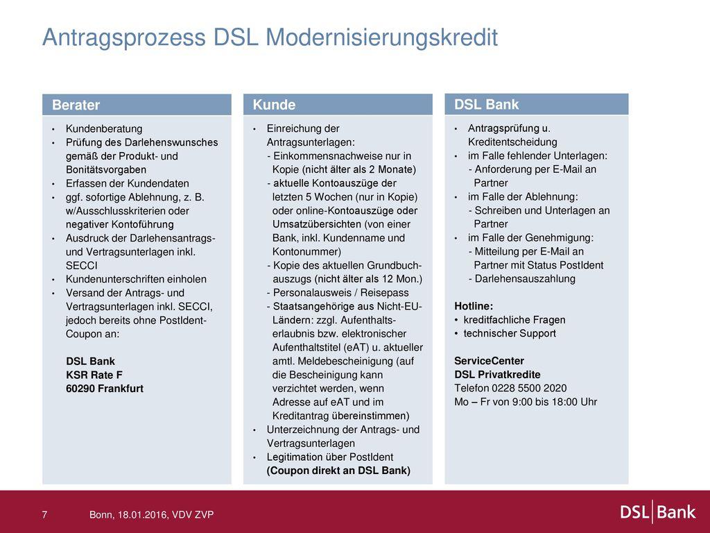 Antragsprozess DSL Modernisierungskredit